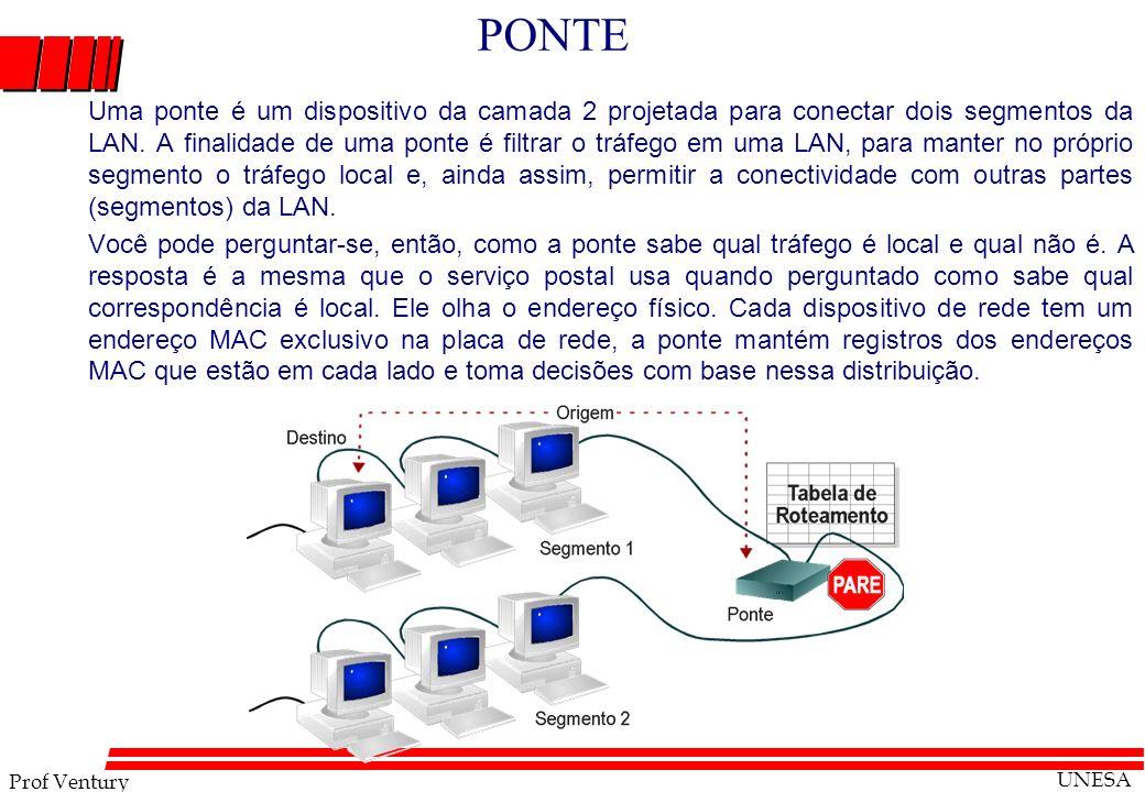 Prof Ventury UNESA PONTE Uma ponte é um dispositivo da camada 2 projetada para conectar dois segmentos da LAN. A finalidade de uma ponte é filtrar o t
