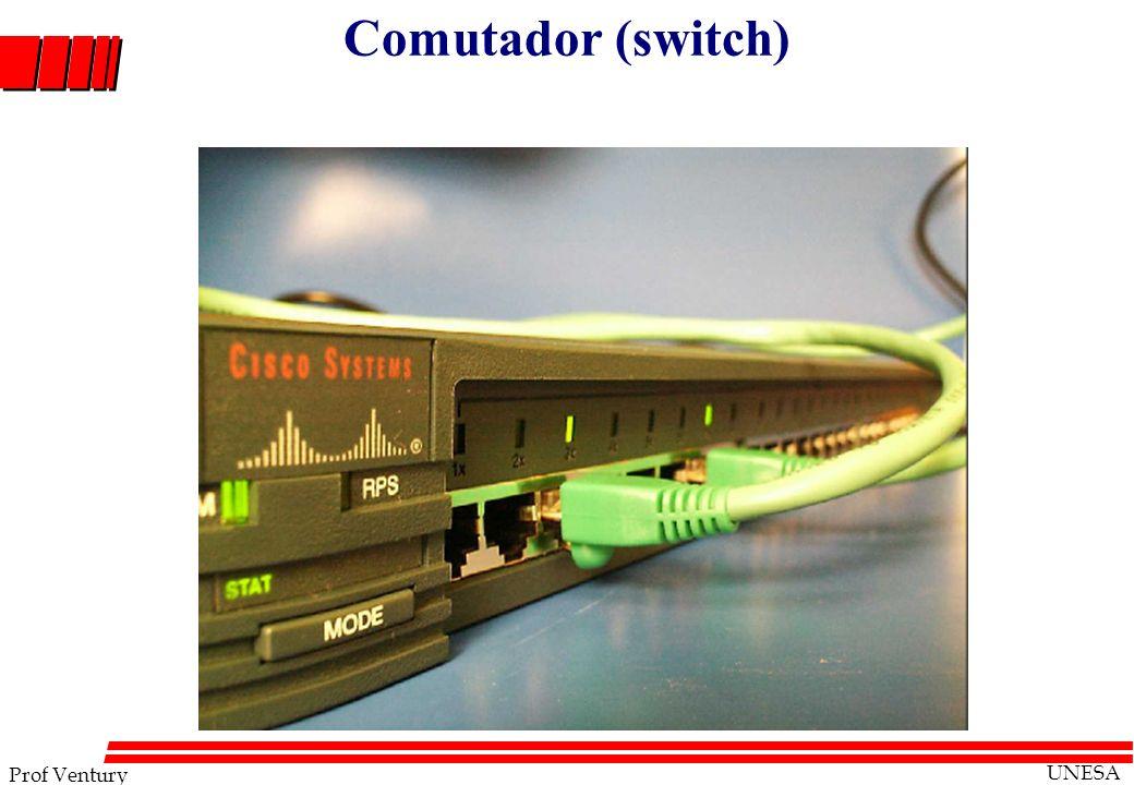 Prof Ventury UNESA Comutador (switch)
