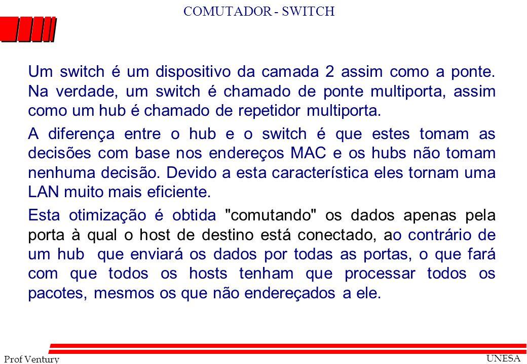 Prof Ventury UNESA COMUTADOR - SWITCH Um switch é um dispositivo da camada 2 assim como a ponte. Na verdade, um switch é chamado de ponte multiporta,