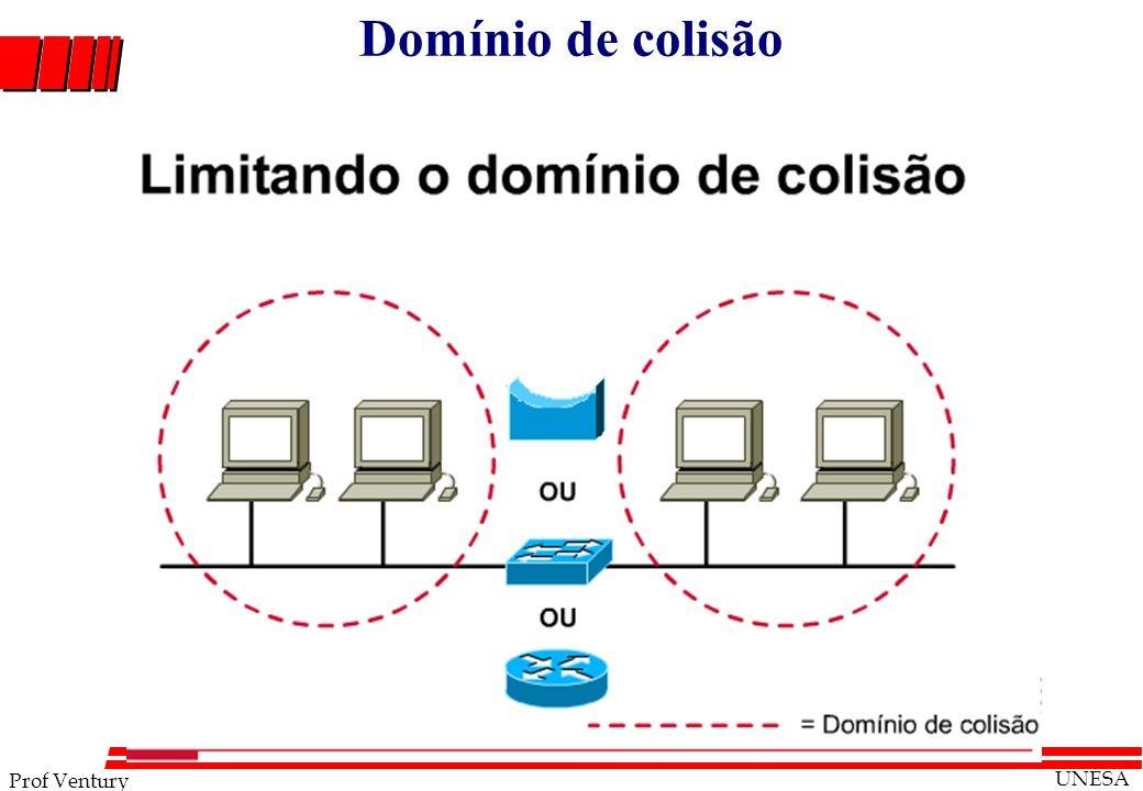 Prof Ventury UNESA Domínio de colisão