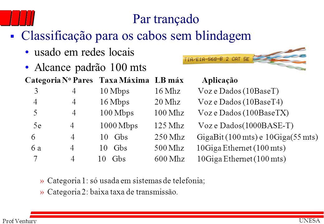 Prof Ventury UNESA Par trançado Classificação para os cabos sem blindagem usado em redes locais Alcance padrão 100 mts Categoria N o Pares Taxa Máxima