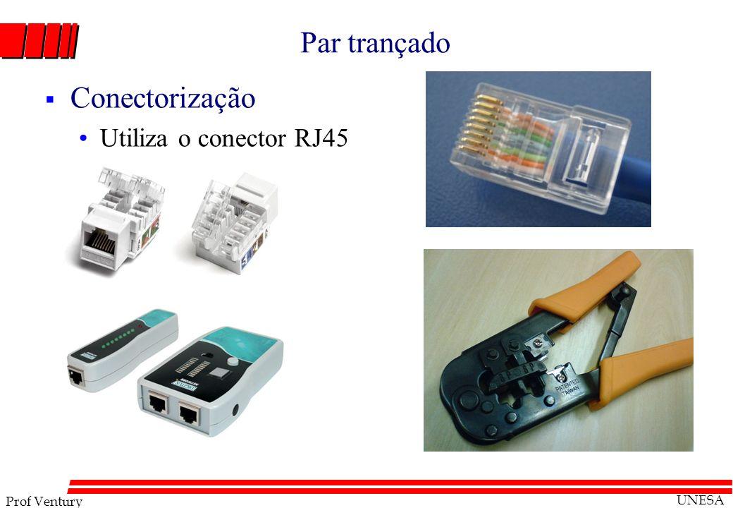 Prof Ventury UNESA Par trançado Conectorização Utiliza o conector RJ45