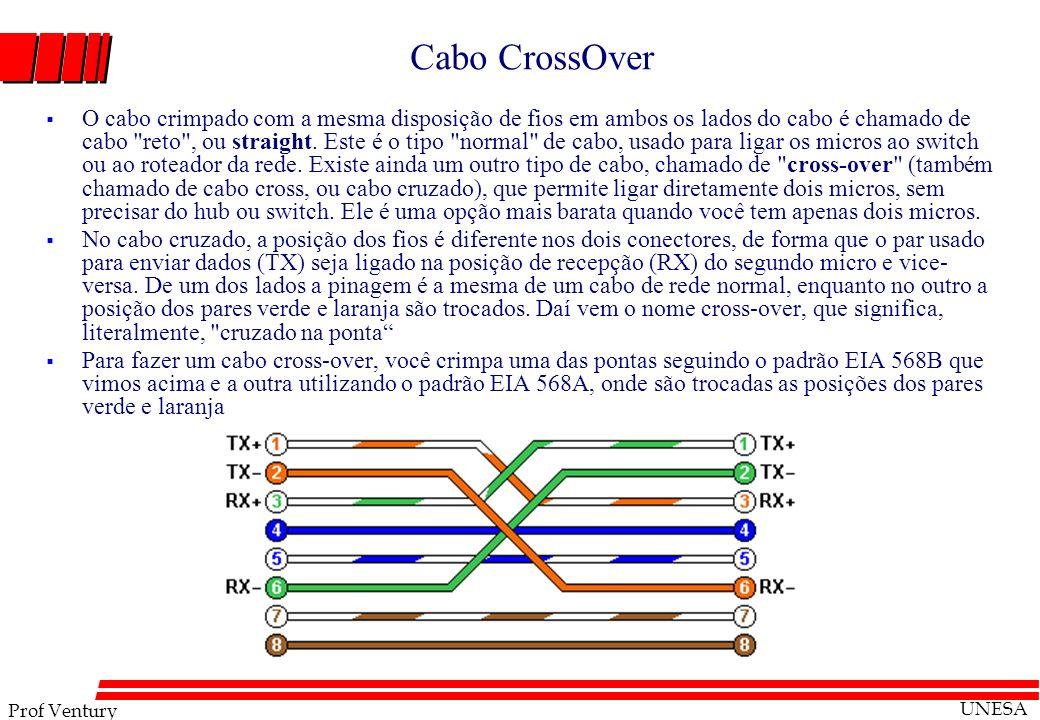 Prof Ventury UNESA Cabo CrossOver O cabo crimpado com a mesma disposição de fios em ambos os lados do cabo é chamado de cabo