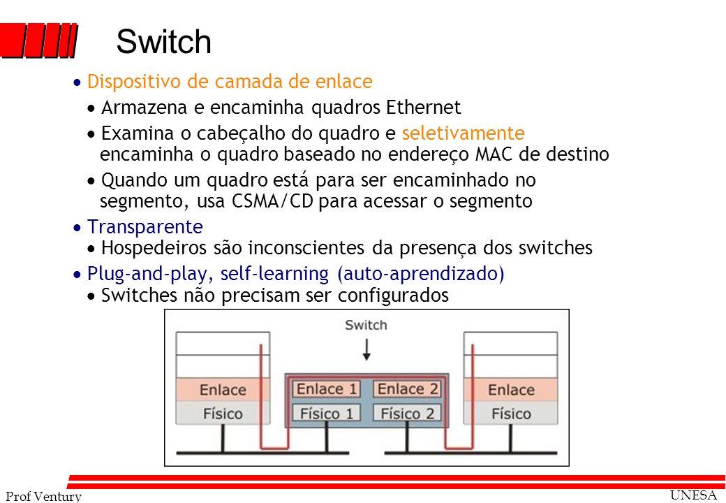 Prof Ventury UNESA 5 - 58 Dispositivo de camada de enlace Armazena e encaminha quadros Ethernet Examina o cabeçalho do quadro e seletivamente encaminh