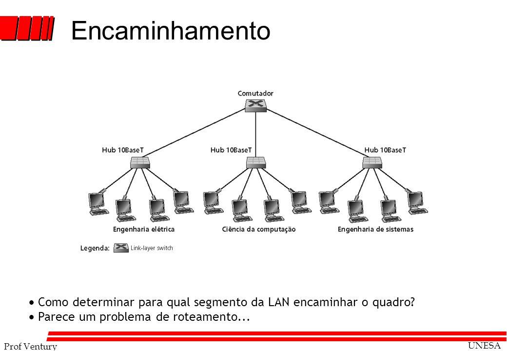 Prof Ventury UNESA 5 - 59 Como determinar para qual segmento da LAN encaminhar o quadro? Parece um problema de roteamento... Encaminhamento