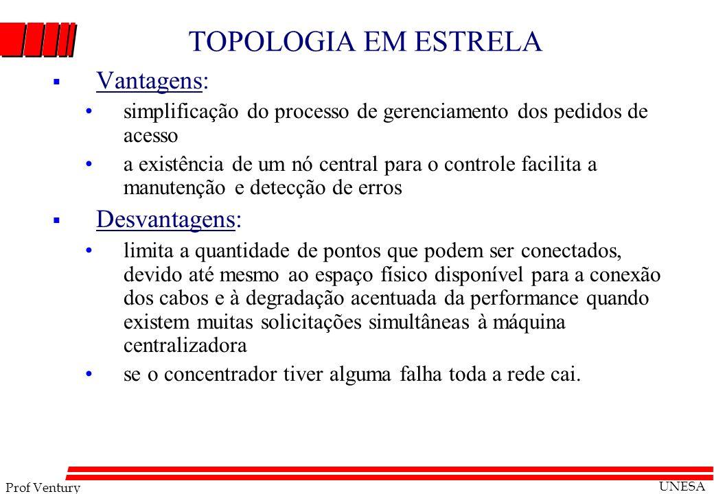 Prof Ventury UNESA TOPOLOGIA EM ESTRELA Vantagens: simplificação do processo de gerenciamento dos pedidos de acesso a existência de um nó central para