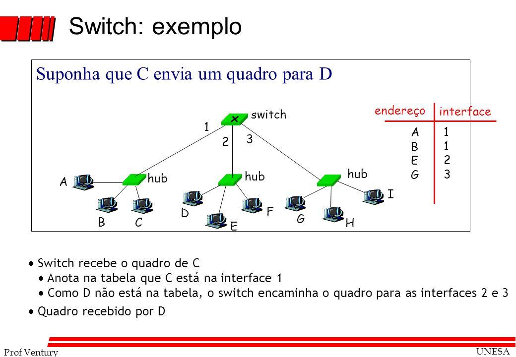 Prof Ventury UNESA 5 - 62 Suponha que C envia um quadro para D Switch recebe o quadro de C Anota na tabela que C está na interface 1 Como D não está n