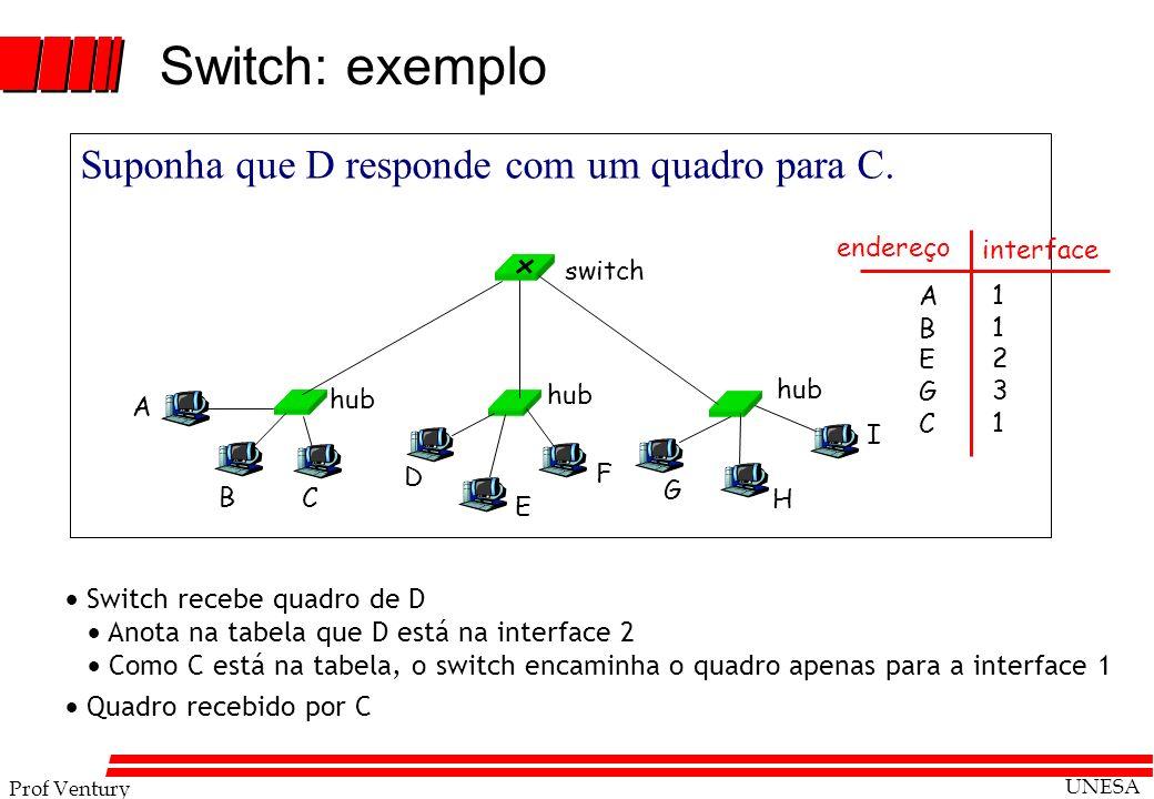 Prof Ventury UNESA 5 - 63 Suponha que D responde com um quadro para C. Switch recebe quadro de D Anota na tabela que D está na interface 2 Como C está