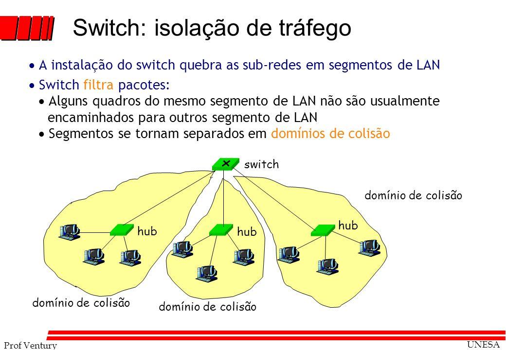 Prof Ventury UNESA 5 - 64 A instalação do switch quebra as sub-redes em segmentos de LAN Switch filtra pacotes: Alguns quadros do mesmo segmento de LA
