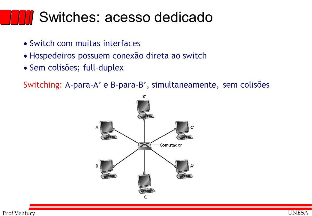 Prof Ventury UNESA 5 - 65 Switch com muitas interfaces Hospedeiros possuem conexão direta ao switch Sem colisões; full-duplex Switching: A-para-A e B-