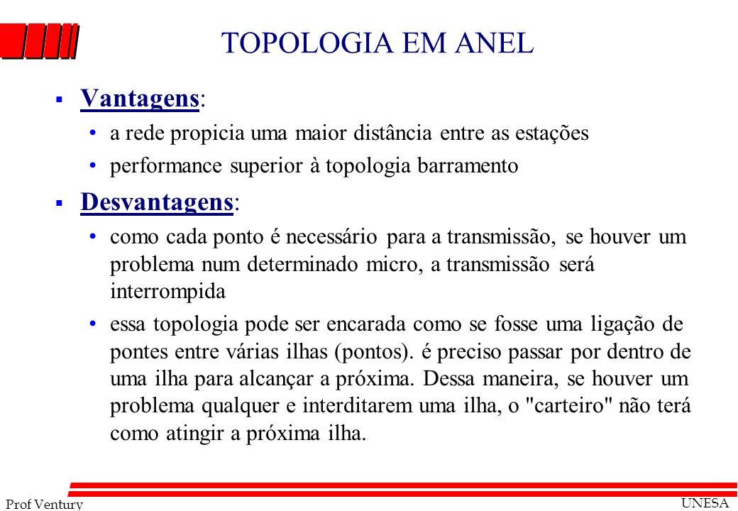 Prof Ventury UNESA TOPOLOGIA EM ANEL Vantagens: a rede propicia uma maior distância entre as estações performance superior à topologia barramento Desv