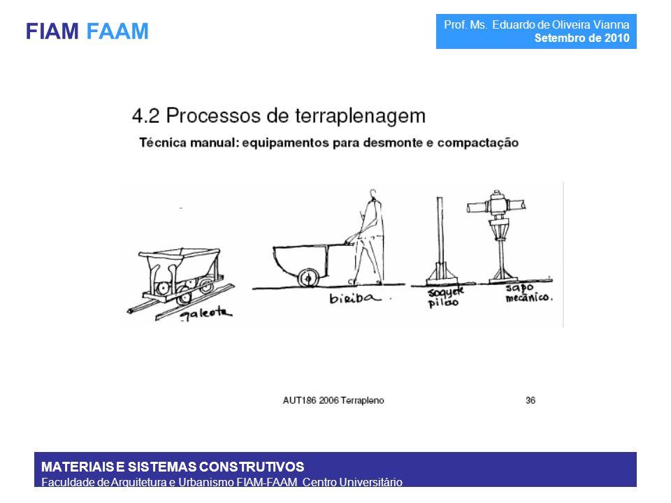 MATERIAIS E SISTEMAS CONSTRUTIVOS Faculdade de Arquitetura e Urbanismo FIAM-FAAM Centro Universitário Prof.