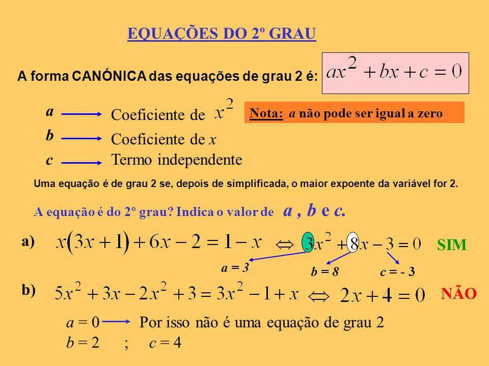 RESOLUÇÃO DE EQUAÇÕES Equações do 2º grau http://matemática.com.sapo.pt
