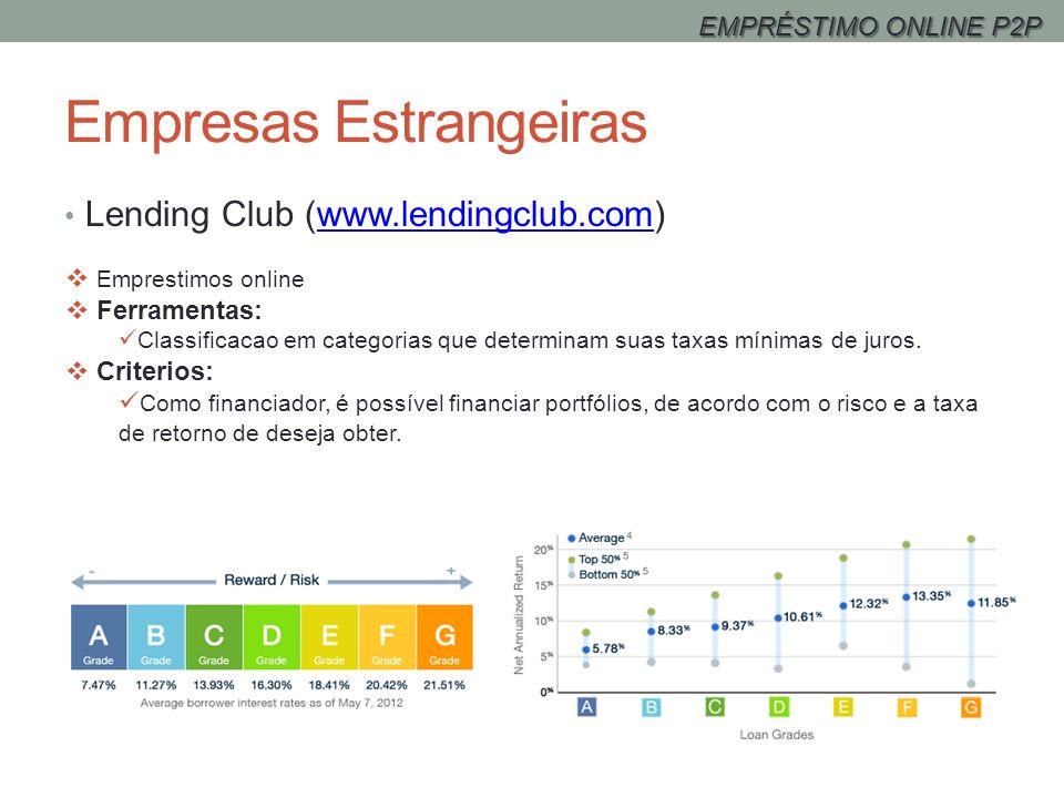 Empresas Estrangeiras Lending Club (www.lendingclub.com)www.lendingclub.com Emprestimos online Ferramentas: Classificacao em categorias que determinam