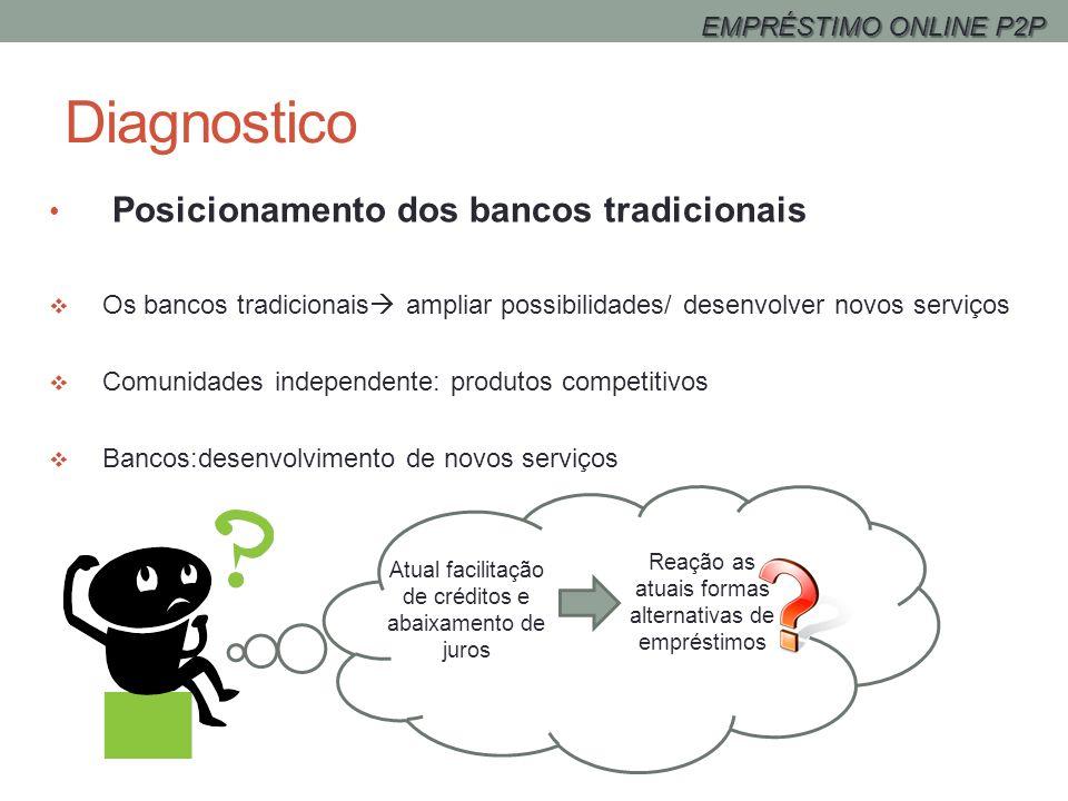 Diagnostico Posicionamento dos bancos tradicionais Os bancos tradicionais ampliar possibilidades/ desenvolver novos serviços Comunidades independente: