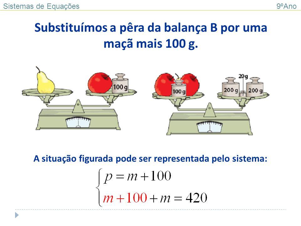 Página 40 Analisar exemplo Sistemas de Equações 9ºAno
