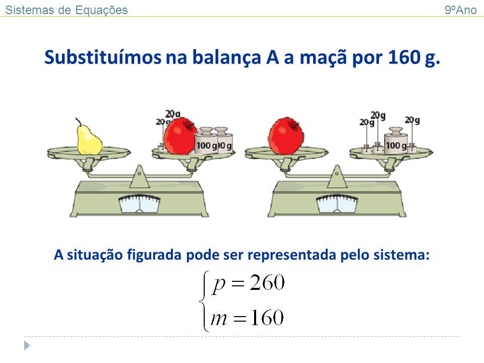 Qual é a solução do sistema.O par ordenado (160, 260) é a solução do sistema.