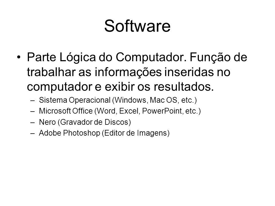 Software Parte Lógica do Computador. Função de trabalhar as informações inseridas no computador e exibir os resultados. –Sistema Operacional (Windows,