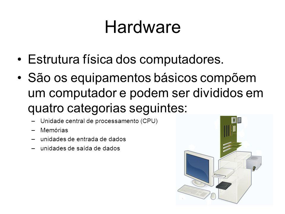 Hardware Estrutura física dos computadores. São os equipamentos básicos compõem um computador e podem ser divididos em quatro categorias seguintes: –U