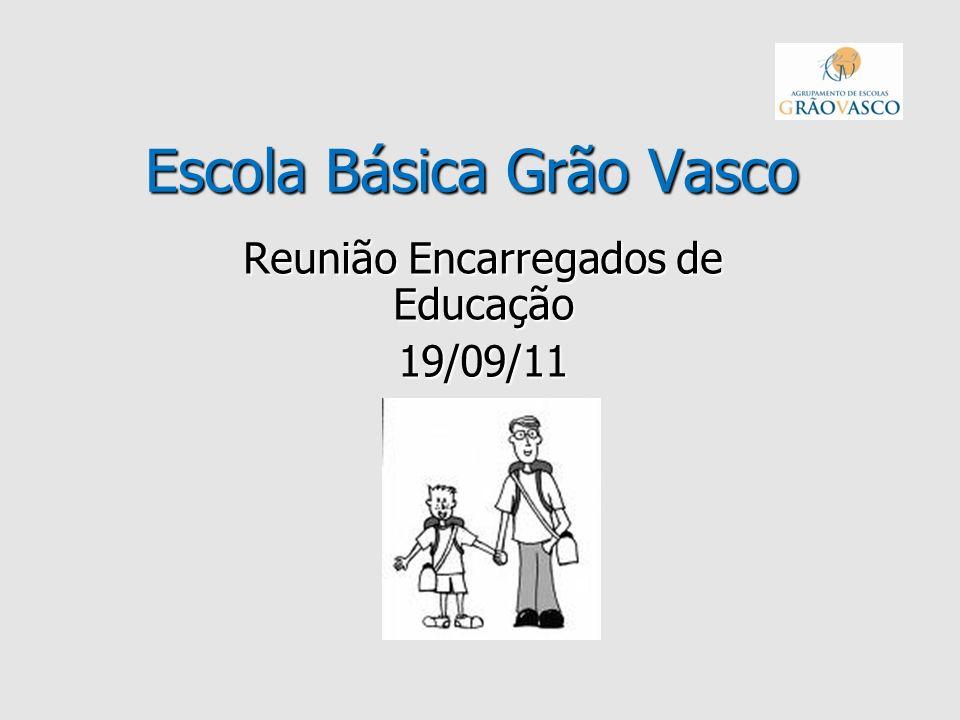 Escola Básica Grão Vasco Reunião Encarregados de Educação 19/09/11