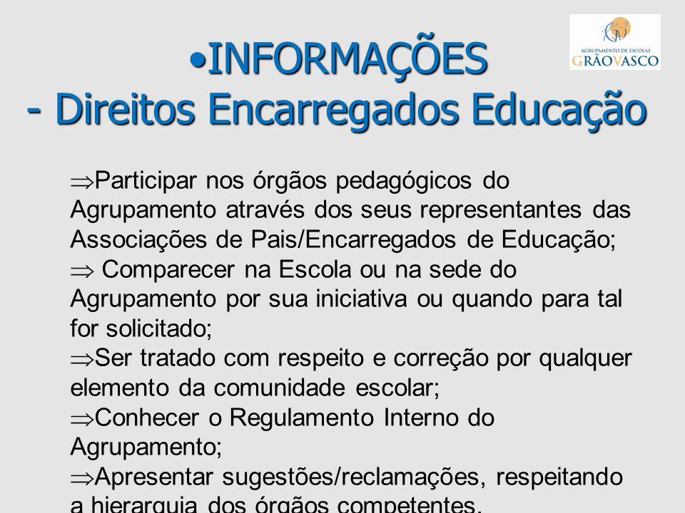 INFORMAÇÕES - Direitos Encarregados EducaçãoINFORMAÇÕES - Direitos Encarregados Educação Participar nos órgãos pedagógicos do Agrupamento através dos