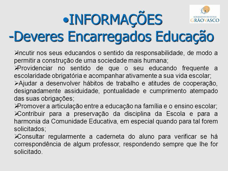 INFORMAÇÕES -Deveres Encarregados EducaçãoINFORMAÇÕES -Deveres Encarregados Educação Incutir nos seus educandos o sentido da responsabilidade, de modo
