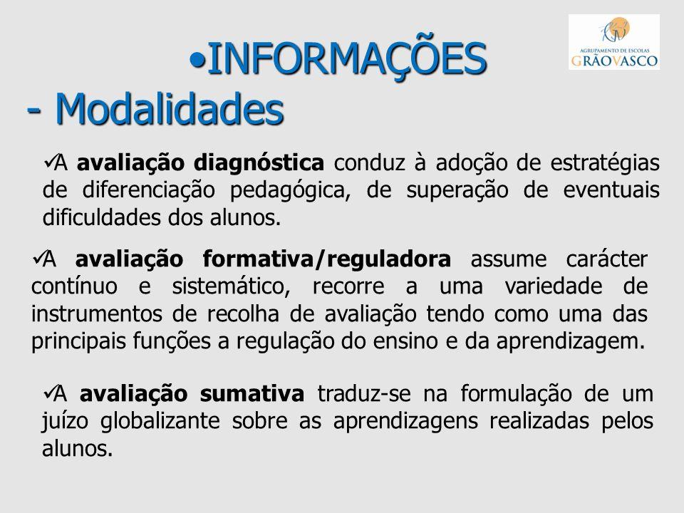 INFORMAÇÕES - ModalidadesINFORMAÇÕES - Modalidades A avaliação formativa/reguladora assume carácter contínuo e sistemático, recorre a uma variedade de