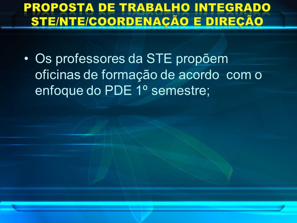 Os professores da STE propõem oficinas de formação de acordo com o enfoque do PDE 1º semestre;