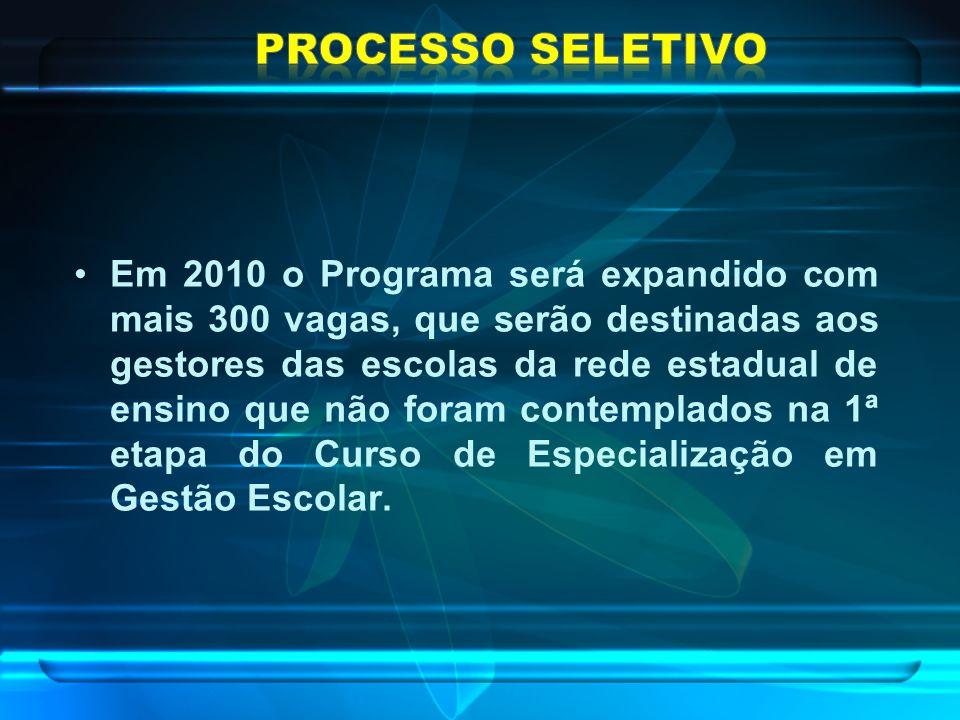 Distribuição de computadores Proinfo Urbano Como estão sendo distribuídos na escola...