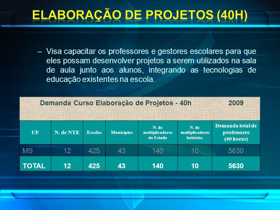 Demanda Curso Elaboração de Projetos - 40h2009 UFN. de NTE EscolasMunicípios N. de multiplicadores do Estado N. de multiplicadores bolsistas Demanda t