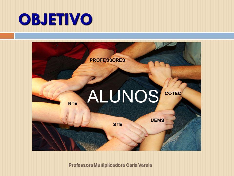 OBJETIVO Professora Multiplicadora Carla Varela NTE STE COTEC PROFESSORES ALUNOS UEMS
