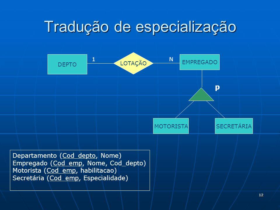 12 Tradução de especialização EMPREGADO MOTORISTASECRETÁRIA p DEPTO LOTAÇÃO 1N Departamento (Cod_depto, Nome) Empregado (Cod_emp, Nome, Cod_depto) Mot