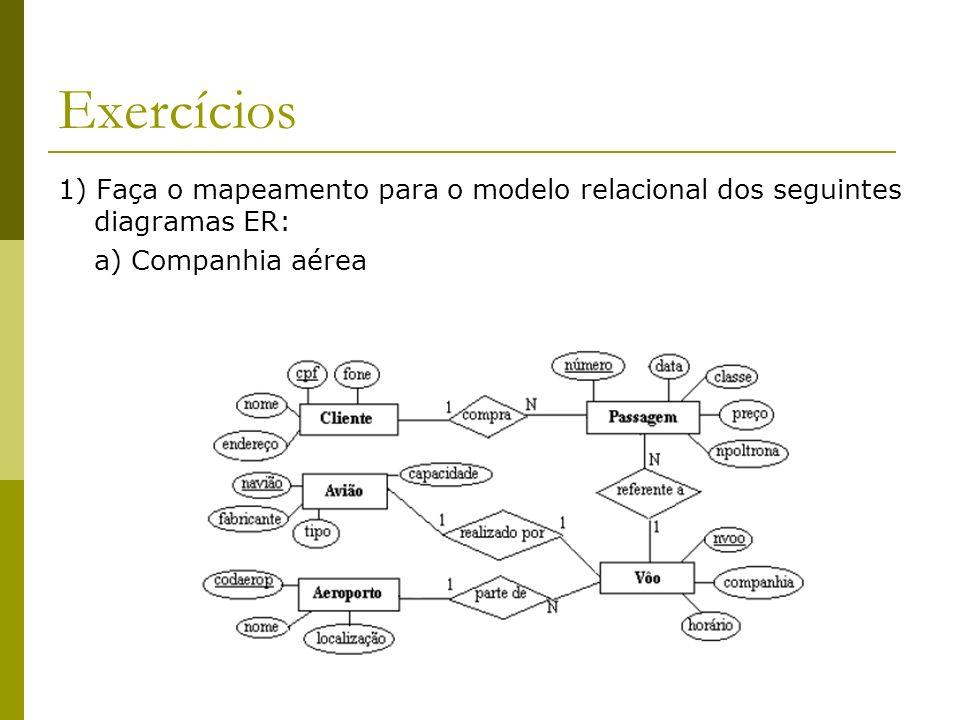 Exercícios 1) Faça o mapeamento para o modelo relacional dos seguintes diagramas ER: a) Companhia aérea
