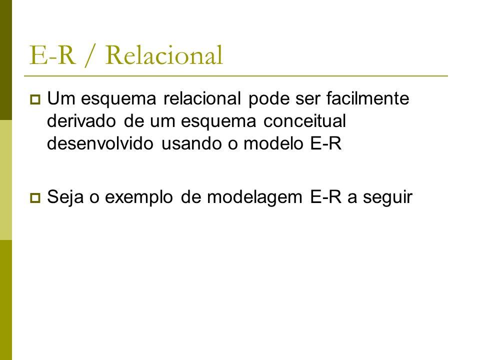 E-R / Relacional Um esquema relacional pode ser facilmente derivado de um esquema conceitual desenvolvido usando o modelo E-R Seja o exemplo de modela