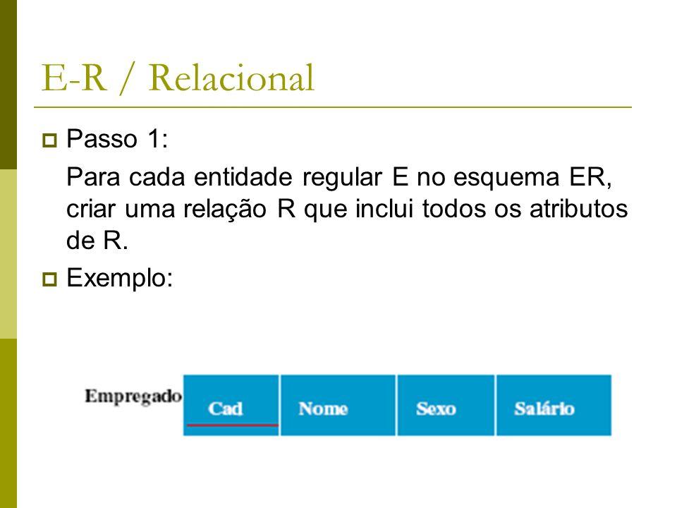 E-R / Relacional Passo 1: Para cada entidade regular E no esquema ER, criar uma relação R que inclui todos os atributos de R. Exemplo: