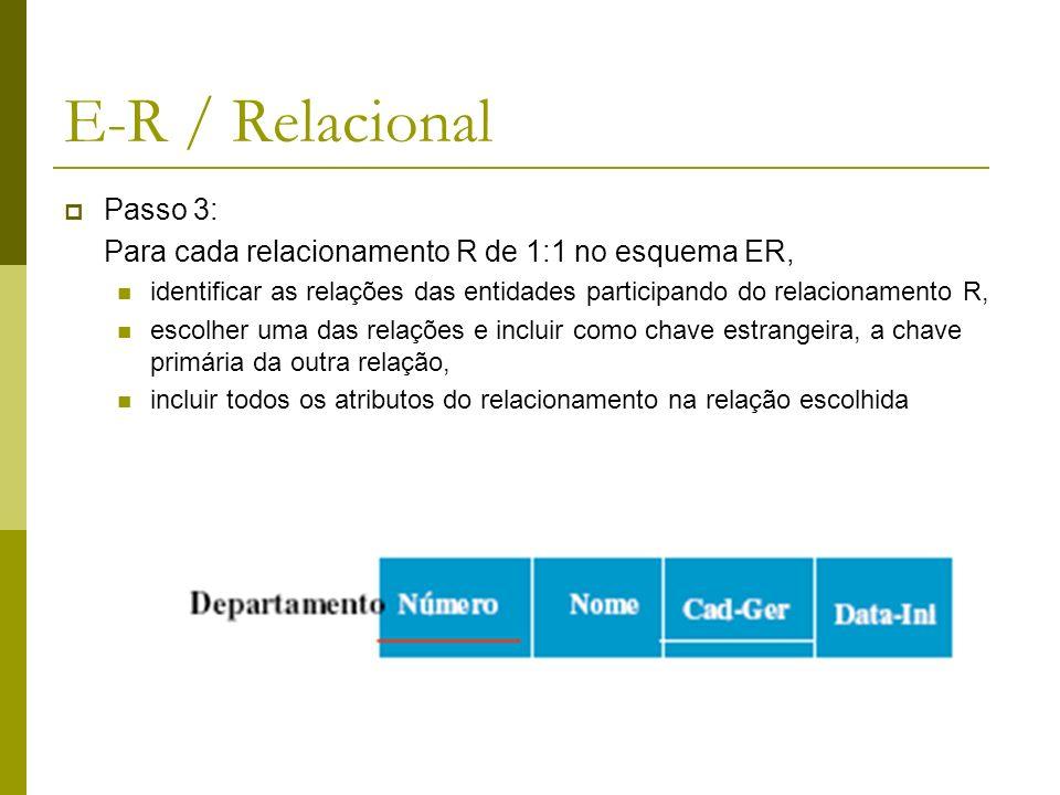 E-R / Relacional Passo 4: Para cada relacionamento regular 1:N, identificar a relação S que representa a entidade do lado N, incluir como chave estrangeira a chave primária da relação que representa a entidade do lado 1, incluir os atributos do relacionamento em S.