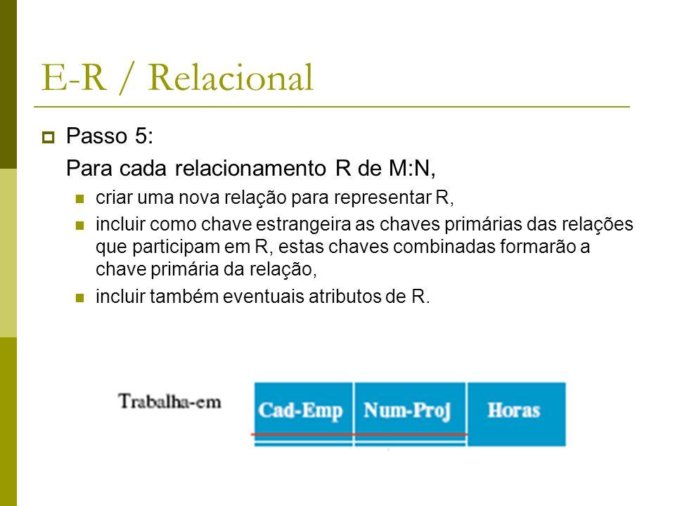 E-R / Relacional Passo 5: Para cada relacionamento R de M:N, criar uma nova relação para representar R, incluir como chave estrangeira as chaves primá