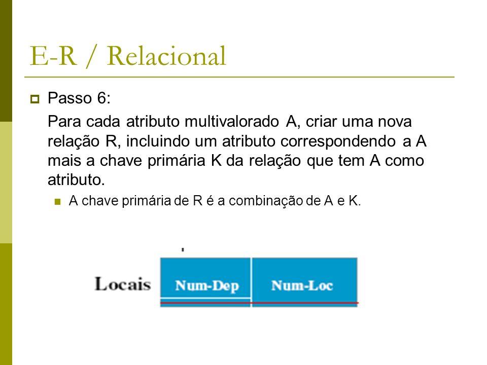 E-R / Relacional Passo 6: Para cada atributo multivalorado A, criar uma nova relação R, incluindo um atributo correspondendo a A mais a chave primária