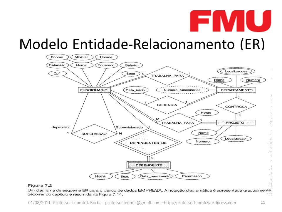 Modelo Entidade-Relacionamento (ER) 01/08/2011 Professor Leomir J. Borba- professor.leomir@gmail.com –http://professorleomir.wordpress.com 11