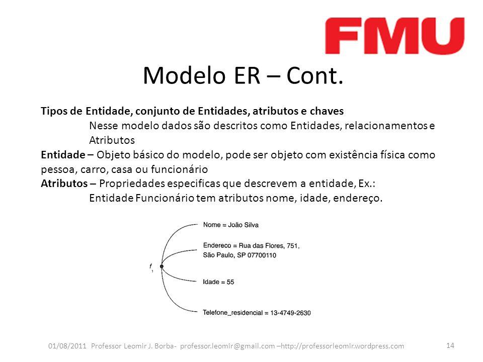 Modelo ER – Cont. 01/08/2011 Professor Leomir J. Borba- professor.leomir@gmail.com –http://professorleomir.wordpress.com 14 Tipos de Entidade, conjunt