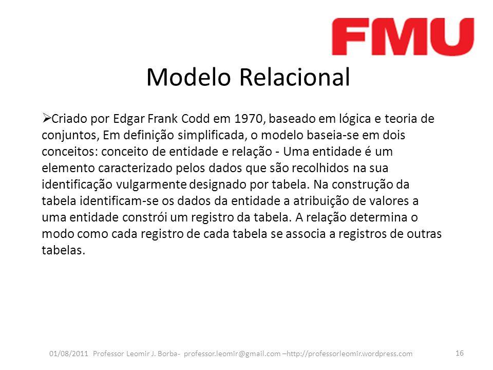 Modelo Relacional 01/08/2011 Professor Leomir J. Borba- professor.leomir@gmail.com –http://professorleomir.wordpress.com 16 Criado por Edgar Frank Cod