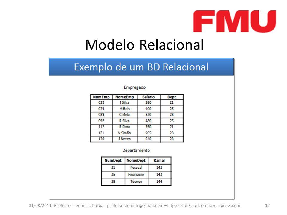 Modelo Relacional 01/08/2011 Professor Leomir J. Borba- professor.leomir@gmail.com –http://professorleomir.wordpress.com 17