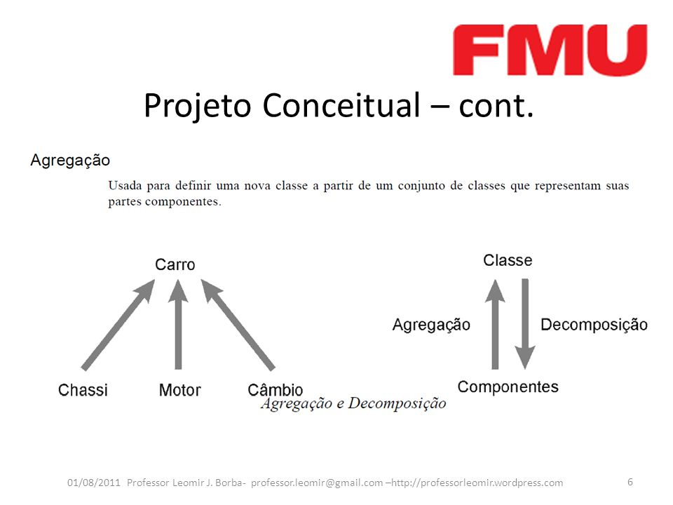 Projeto Conceitual – cont. 01/08/2011 Professor Leomir J. Borba- professor.leomir@gmail.com –http://professorleomir.wordpress.com 6