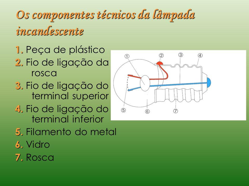 O circuito elétrico O circuito elétrico da lanterna corresponde ao principal principio físico aplicado ao funcionamento elétrico. Os circuitos elétric