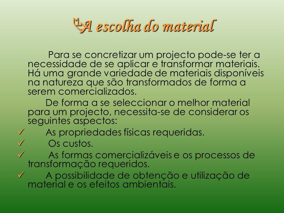 Materiais Naturais OrigemExemplos Animal Lã, couro, seda… Vegetal Madeira, algodão, borracha… Mineral Ferro, cobre, argila… Materiais artificiais São
