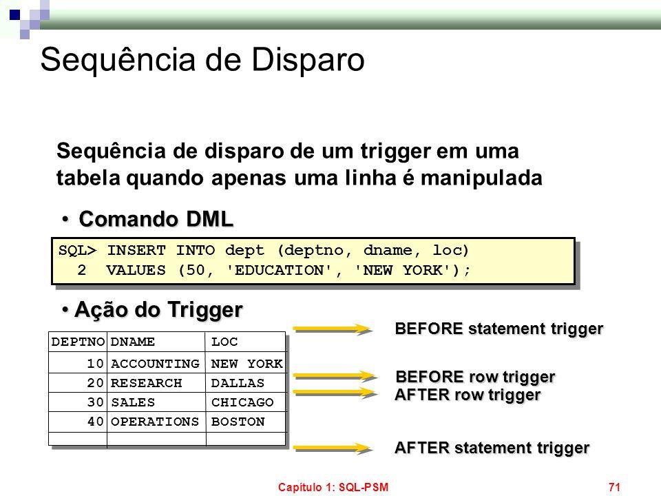 Capítulo 1: SQL-PSM71 Sequência de Disparo DEPTNO 10 20 30 40 DNAME ACCOUNTING RESEARCH SALES OPERATIONS LOC NEW YORK DALLAS CHICAGO BOSTON Ação do Tr