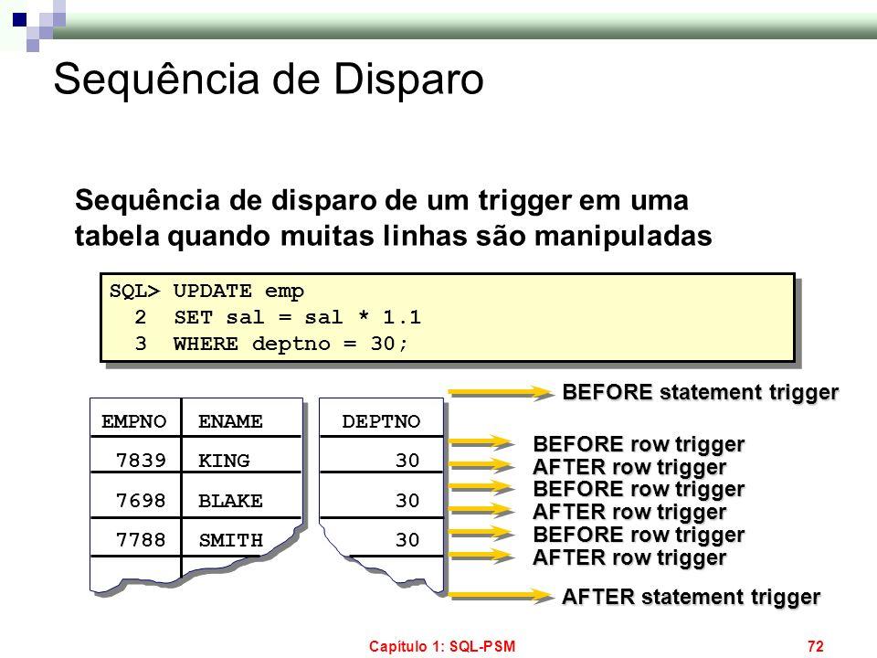 Capítulo 1: SQL-PSM72 Sequência de Disparo EMPNO 7839 7698 7788 ENAME KING BLAKE SMITH DEPTNO 30 BEFORE statement trigger BEFORE row trigger AFTER row