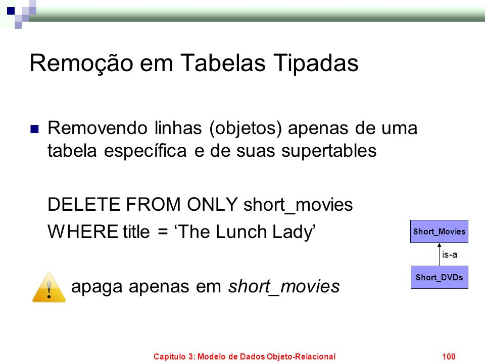 Capítulo 3: Modelo de Dados Objeto-Relacional101 Atualização em Tabelas Tipadas Atualizando uma linha numa hierarquia UPDATE short_movies SET title = The Lunch Lady WHERE title = The Cafeteria Lady atualiza também short_dvds Short_Movies Short_DVDs is-a