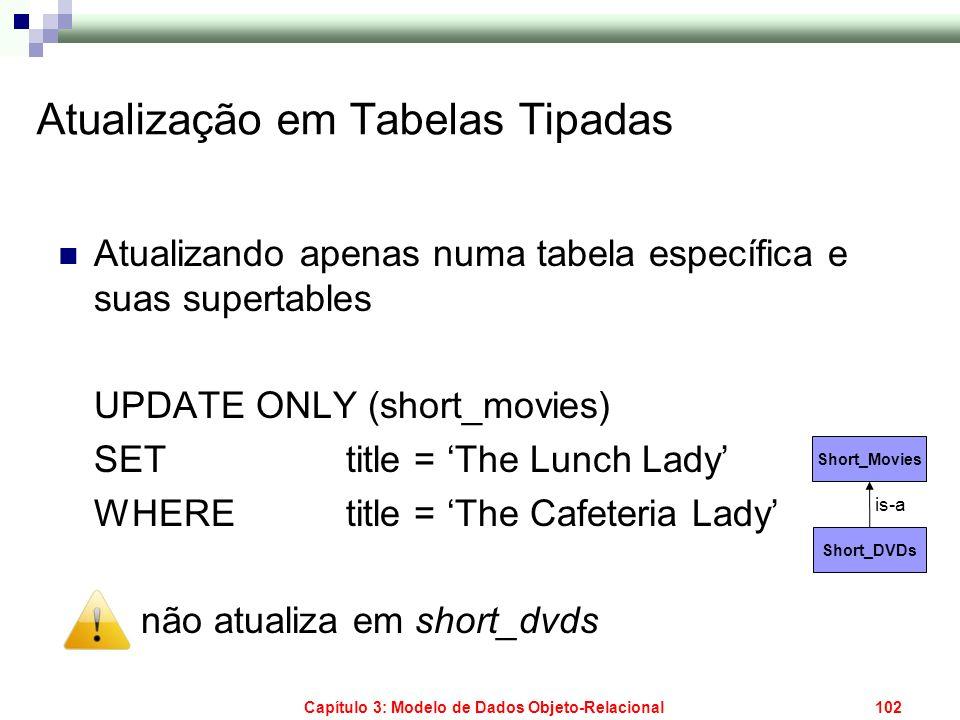 Capítulo 3: Modelo de Dados Objeto-Relacional102 Atualização em Tabelas Tipadas Atualizando apenas numa tabela específica e suas supertables UPDATE ON