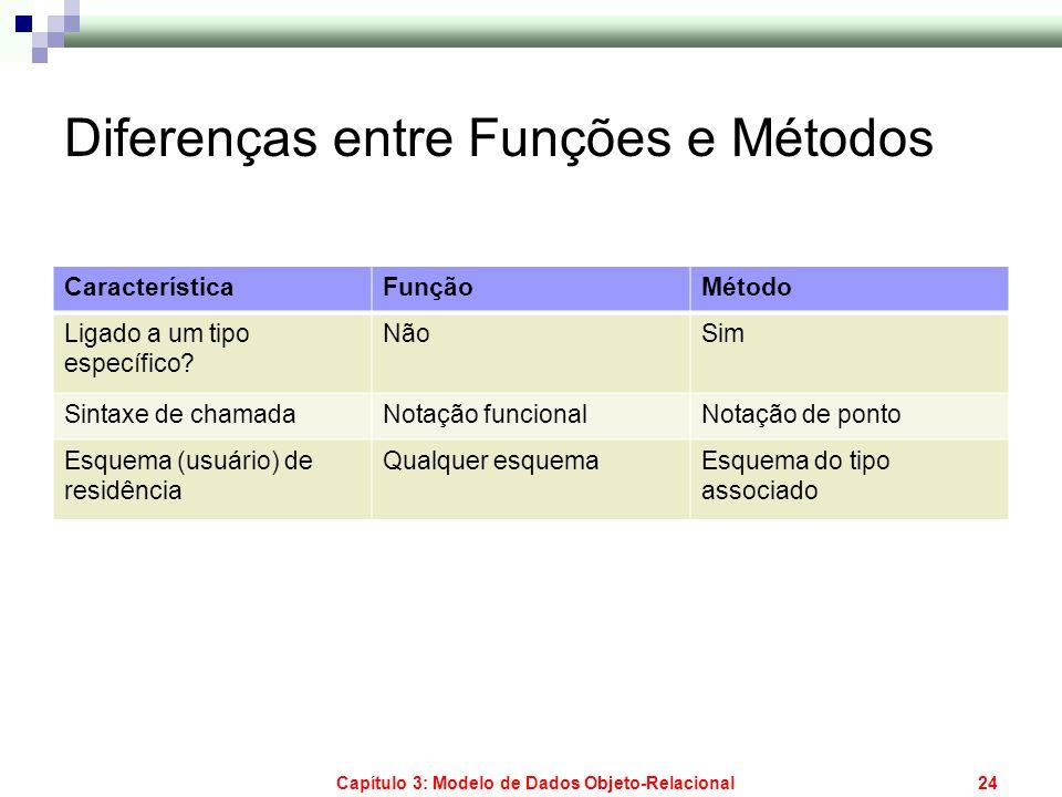 Capítulo 3: Modelo de Dados Objeto-Relacional24 Diferenças entre Funções e Métodos CaracterísticaFunçãoMétodo Ligado a um tipo específico? NãoSim Sint